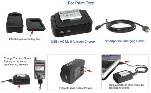 Multi-function Treo Charger